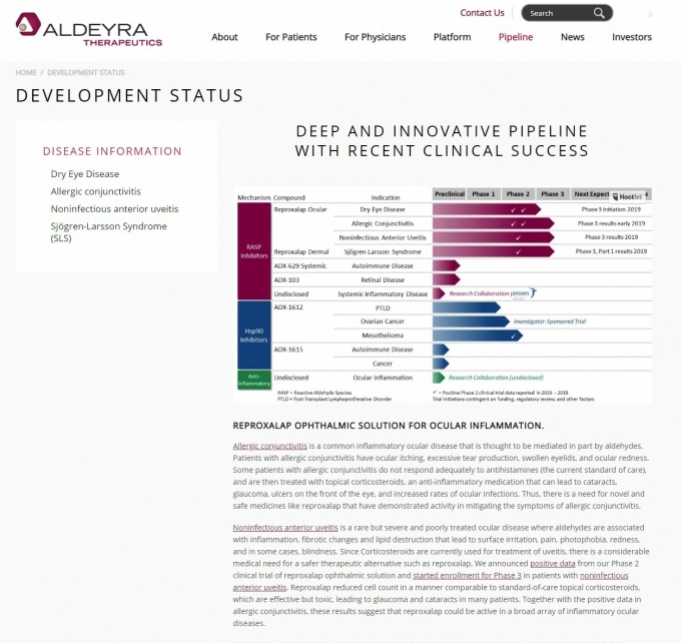 Aldeyra Therapeutics screen shot